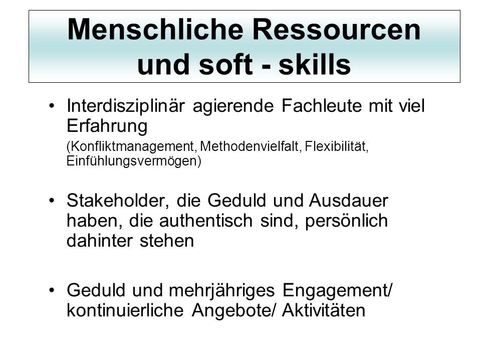 Interdisziplinär agierende Fachleute mit viel Erfahrung (Konfliktmanagement, Methodenvielfalt, Flexibilität, Einfühlungsvermögen) Stakeholder, die Ged