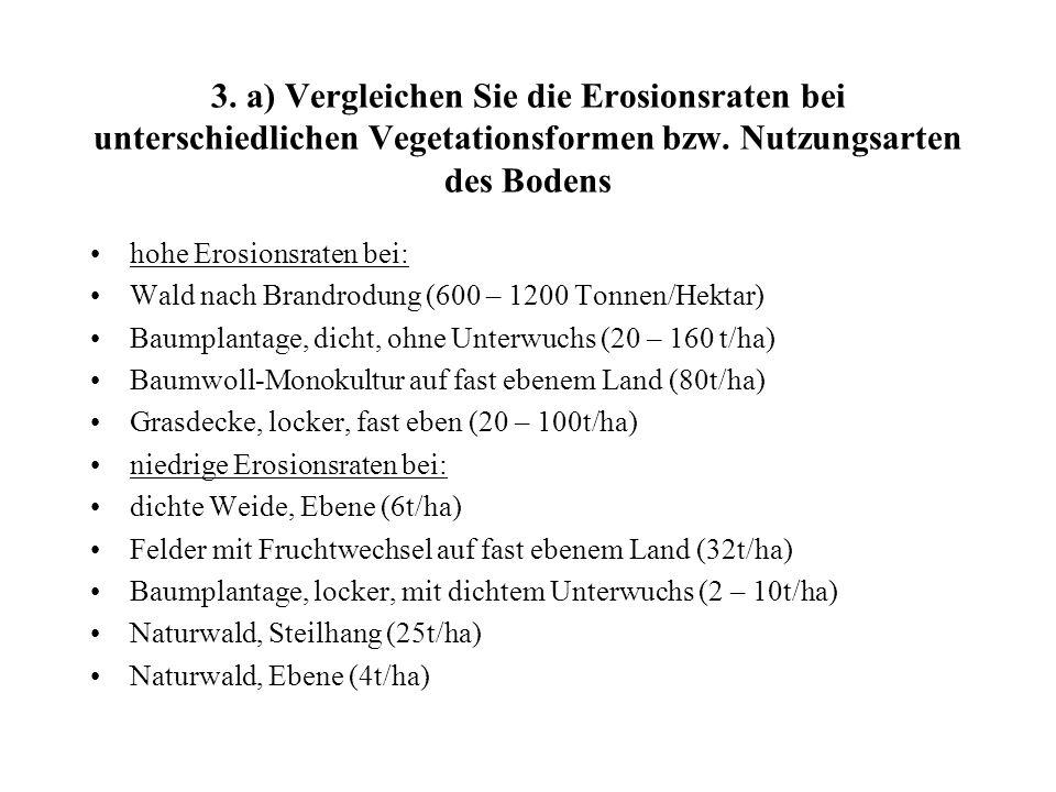 3. a) Vergleichen Sie die Erosionsraten bei unterschiedlichen Vegetationsformen bzw. Nutzungsarten des Bodens hohe Erosionsraten bei: Wald nach Brandr