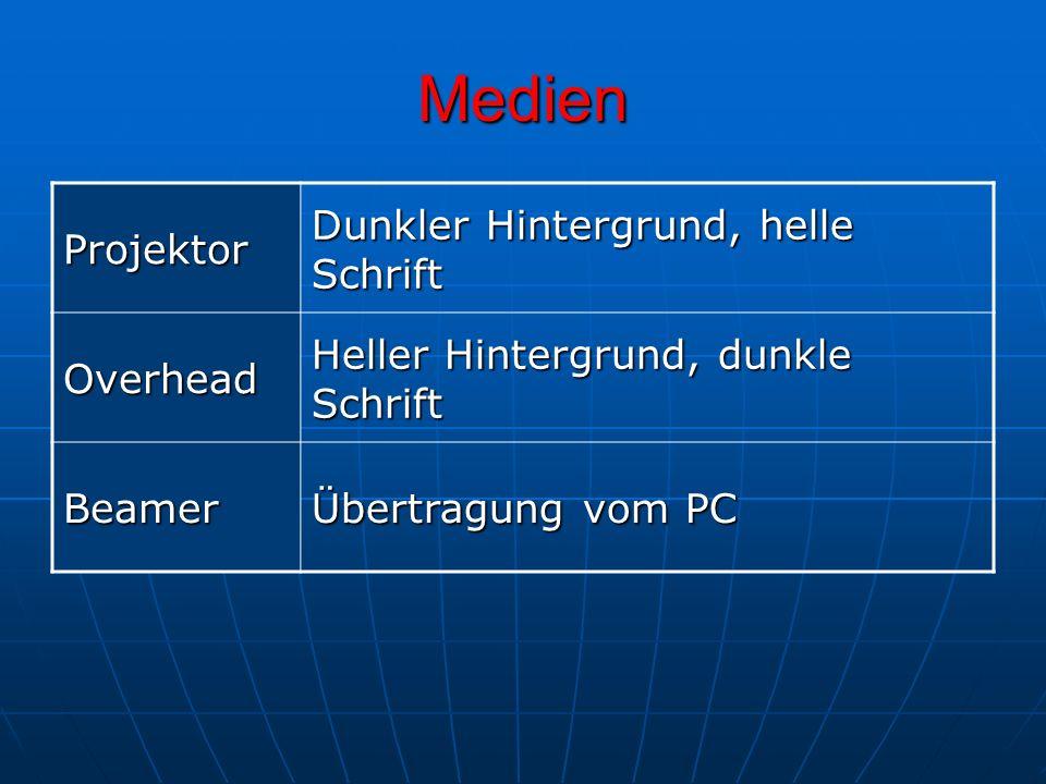 Medien Projektor Dunkler Hintergrund, helle Schrift Overhead Heller Hintergrund, dunkle Schrift Beamer Übertragung vom PC