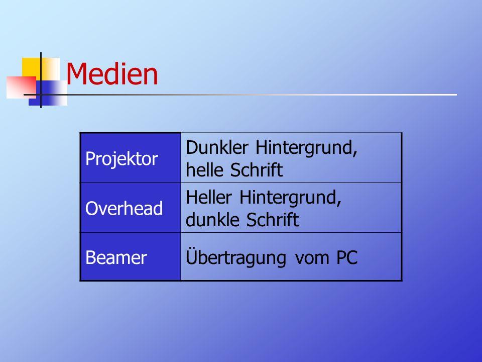 Medien Projektor Dunkler Hintergrund, helle Schrift Overhead Heller Hintergrund, dunkle Schrift BeamerÜbertragung vom PC