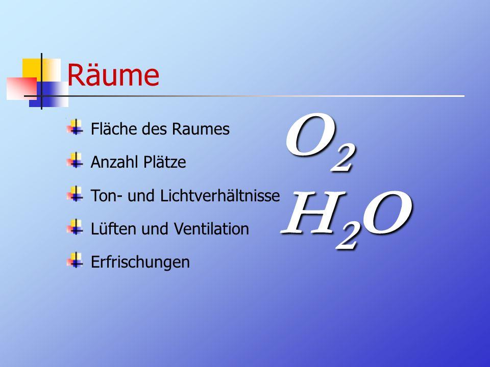Räume Fläche des Raumes Anzahl Plätze Ton- und Lichtverhältnisse Lüften und Ventilation Erfrischungen O2O2H2OH2OO2O2H2OH2O