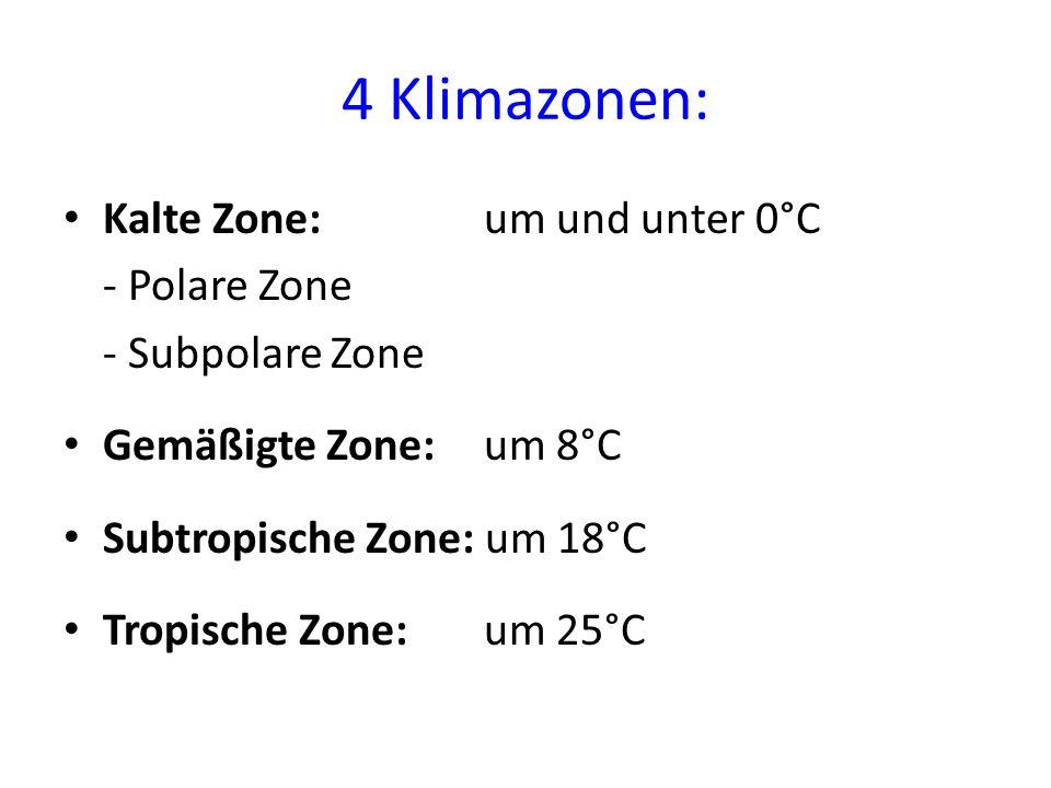 Weshalb stimmen die Beleuchtungszonen mit den Klimazonen nicht überein?