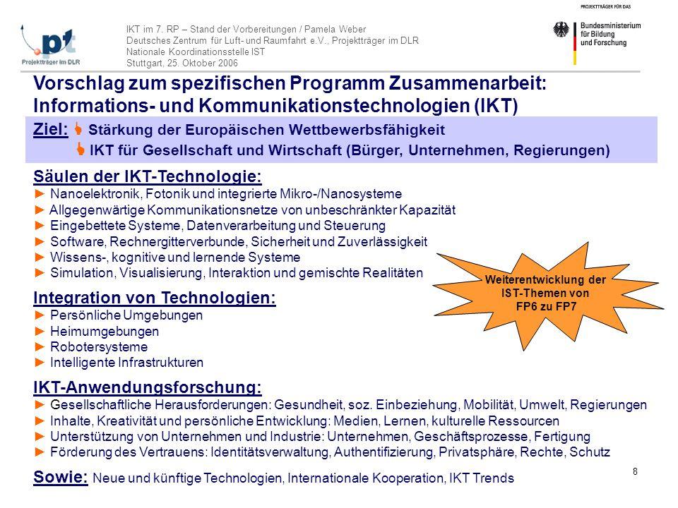 IKT im 7.