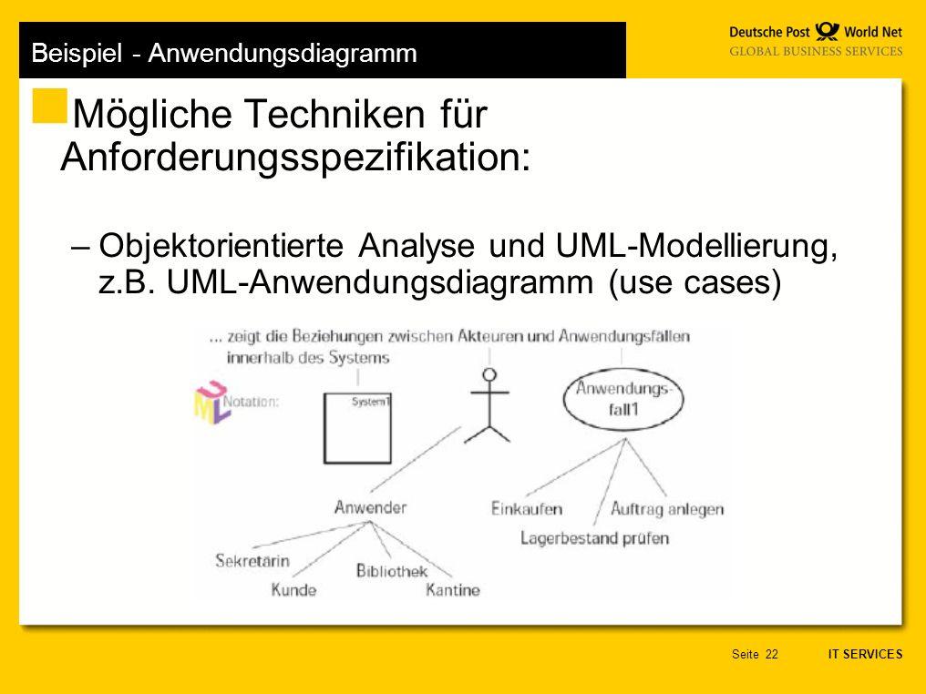 IT SERVICES Seite22 Beispiel - Anwendungsdiagramm Mögliche Techniken für Anforderungsspezifikation: –Objektorientierte Analyse und UML-Modellierung, z.B.