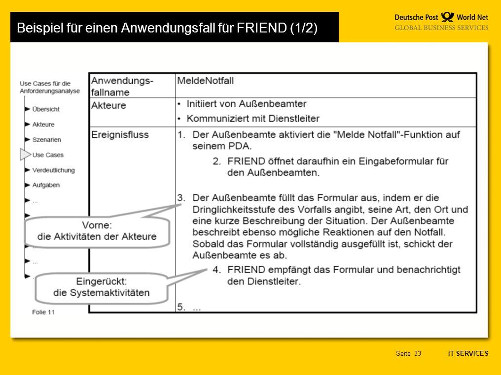 IT SERVICES Seite33 Beispiel für einen Anwendungsfall für FRIEND (1/2)