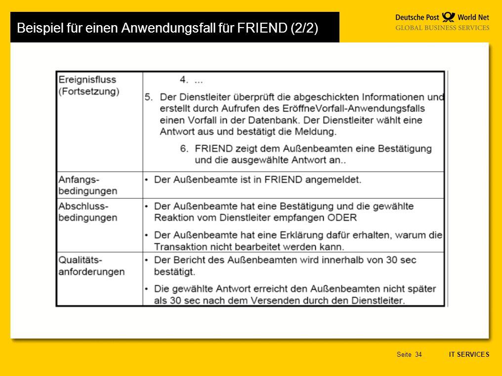 IT SERVICES Seite34 Beispiel für einen Anwendungsfall für FRIEND (2/2)