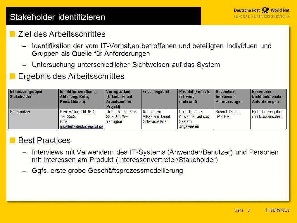 IT SERVICES Seite17 Attribute –repräsentieren Wissen des Systems und –beschreiben Eigenschaften der Fachklassen.