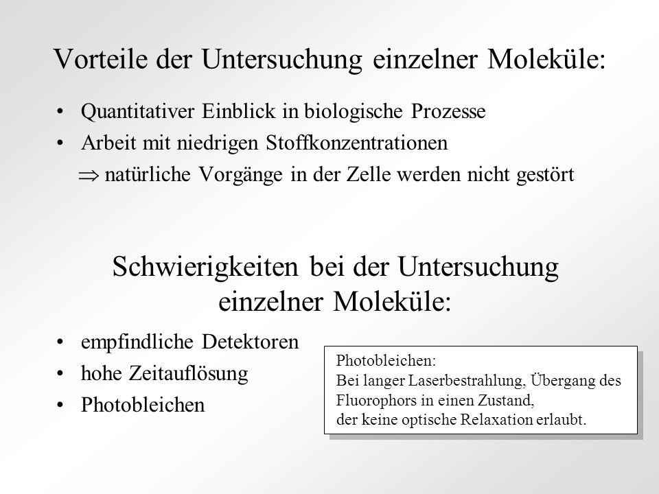 Vorteile der Untersuchung einzelner Moleküle: Quantitativer Einblick in biologische Prozesse Arbeit mit niedrigen Stoffkonzentrationen natürliche Vorg