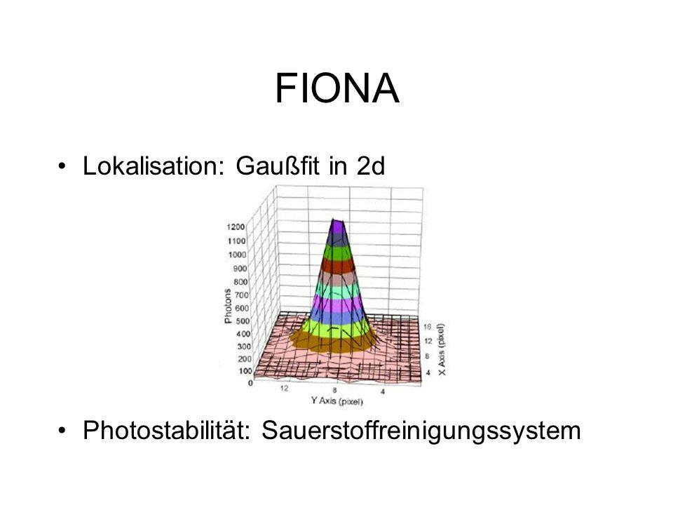 FIONA Lokalisation: Gaußfit in 2d Photostabilität: Sauerstoffreinigungssystem