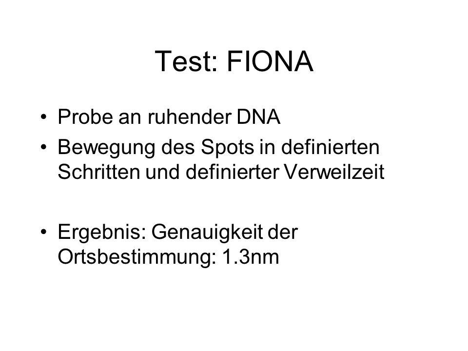 Test: FIONA Probe an ruhender DNA Bewegung des Spots in definierten Schritten und definierter Verweilzeit Ergebnis: Genauigkeit der Ortsbestimmung: 1.