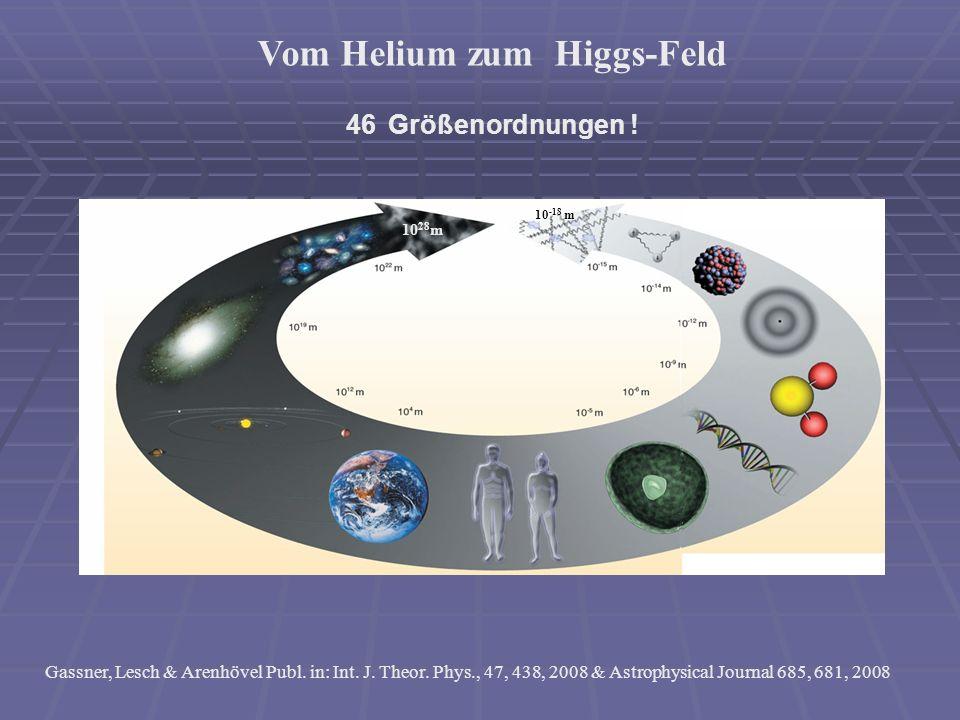 46 Größenordnungen ! Vom Helium zum Higgs-Feld 10 28 m 10 -18 m Gassner, Lesch & Arenhövel Publ. in: Int. J. Theor. Phys., 47, 438, 2008 & Astrophysic