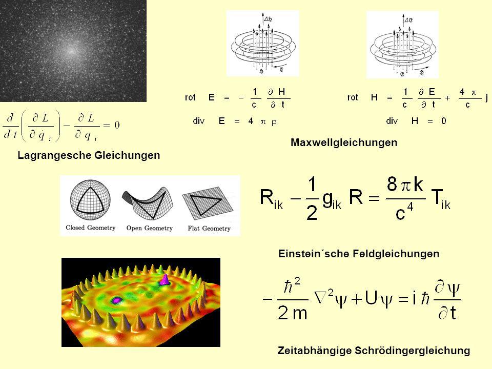 Lagrangesche Gleichungen Maxwellgleichungen Zeitabhängige Schrödingergleichung Einstein´sche Feldgleichungen