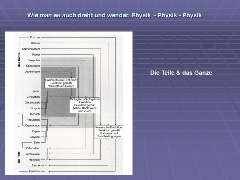 Wie man es auch dreht und wendet: Physik - Physik - Physik Die Teile & das Ganze