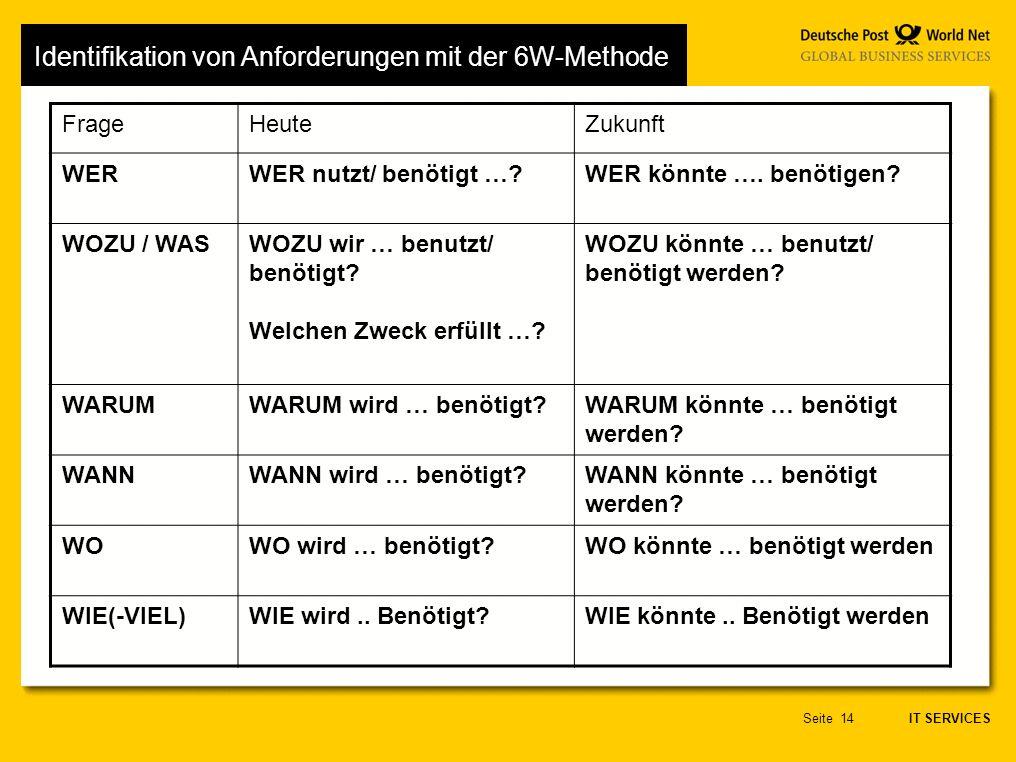 IT SERVICES Seite14 Identifikation von Anforderungen mit der 6W-Methode FrageHeuteZukunft WERWER nutzt/ benötigt …?WER könnte ….