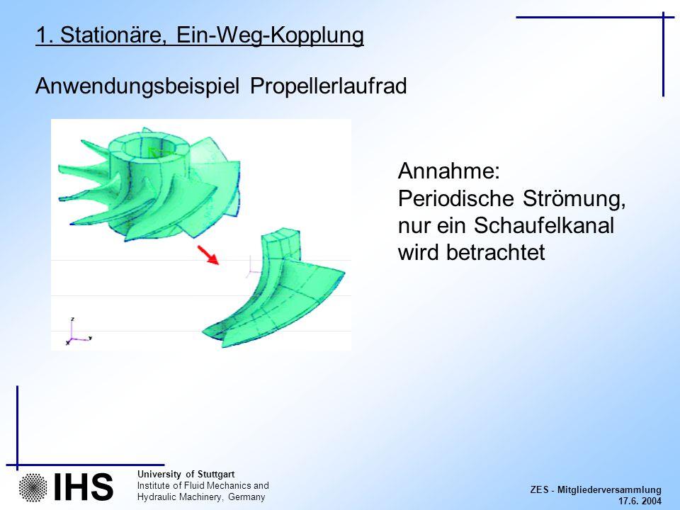 ZES - Mitgliederversammlung 17.6. 2004 University of Stuttgart Institute of Fluid Mechanics and Hydraulic Machinery, Germany IHS Anwendungsbeispiel Pr