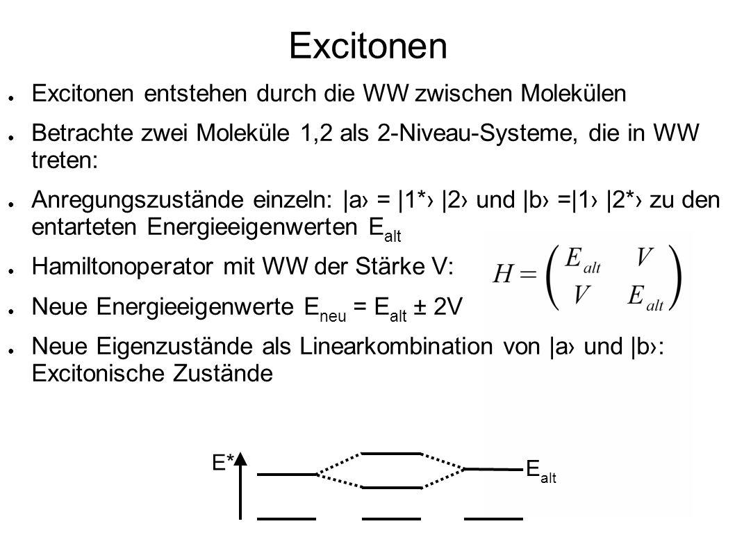Excitonen Excitonen entstehen durch die WW zwischen Molekülen Betrachte zwei Moleküle 1,2 als 2-Niveau-Systeme, die in WW treten: Anregungszustände ei