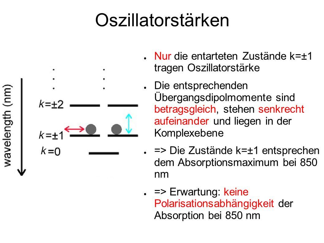 Oszillatorstärken Nur die entarteten Zustände k=±1 tragen Oszillatorstärke Die entsprechenden Übergangsdipolmomente sind betragsgleich, stehen senkrec