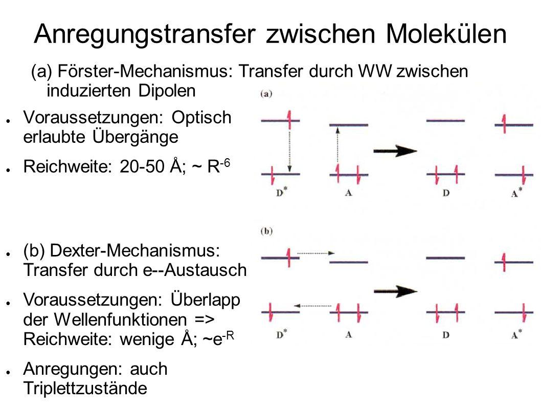 Anregungstransfer zwischen Molekülen Voraussetzungen: Optisch erlaubte Übergänge Reichweite: 20-50 Å; ~ R -6 (a) Förster-Mechanismus: Transfer durch W