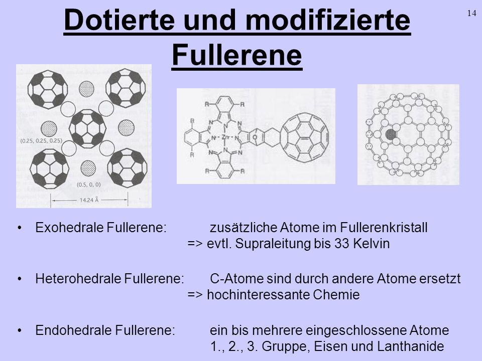 14 Dotierte und modifizierte Fullerene Exohedrale Fullerene: zusätzliche Atome im Fullerenkristall => evtl. Supraleitung bis 33 Kelvin Heterohedrale F