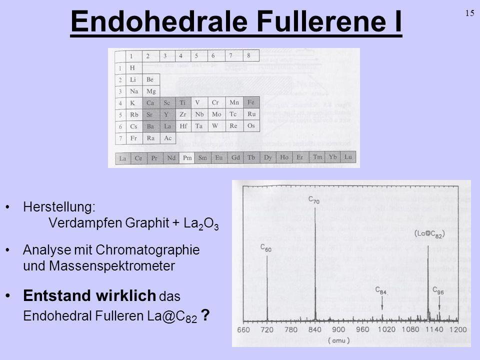 15 Endohedrale Fullerene I Herstellung: Verdampfen Graphit + La 2 O 3 Analyse mit Chromatographie und Massenspektrometer Entstand wirklich das Endohed