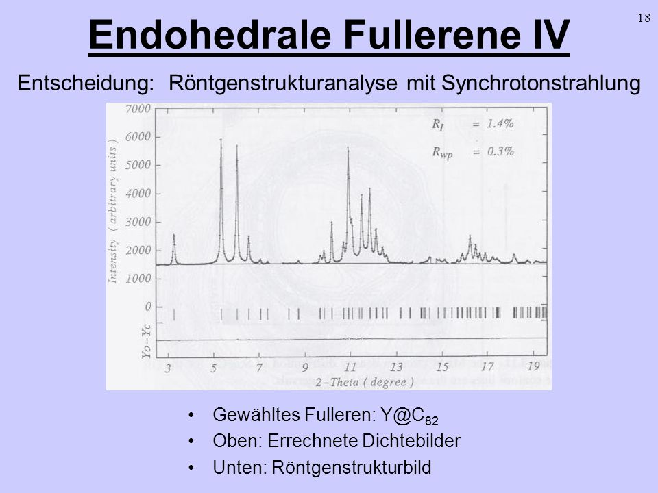 18 Endohedrale Fullerene IV Entscheidung: Röntgenstrukturanalyse mit Synchrotonstrahlung Gewähltes Fulleren: Y@C 82 Oben: Errechnete Dichtebilder Unte