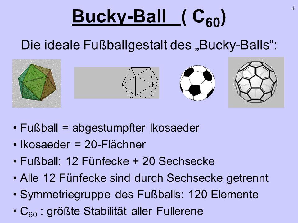 4 Bucky-Ball ( C 60 ) Die ideale Fußballgestalt des Bucky-Balls: Fußball = abgestumpfter Ikosaeder Ikosaeder = 20-Flächner Fußball: 12 Fünfecke + 20 S