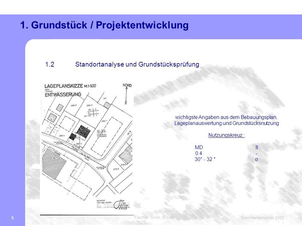 Fischer, Siwik, Bronn Sommersemester 2005 6 1.