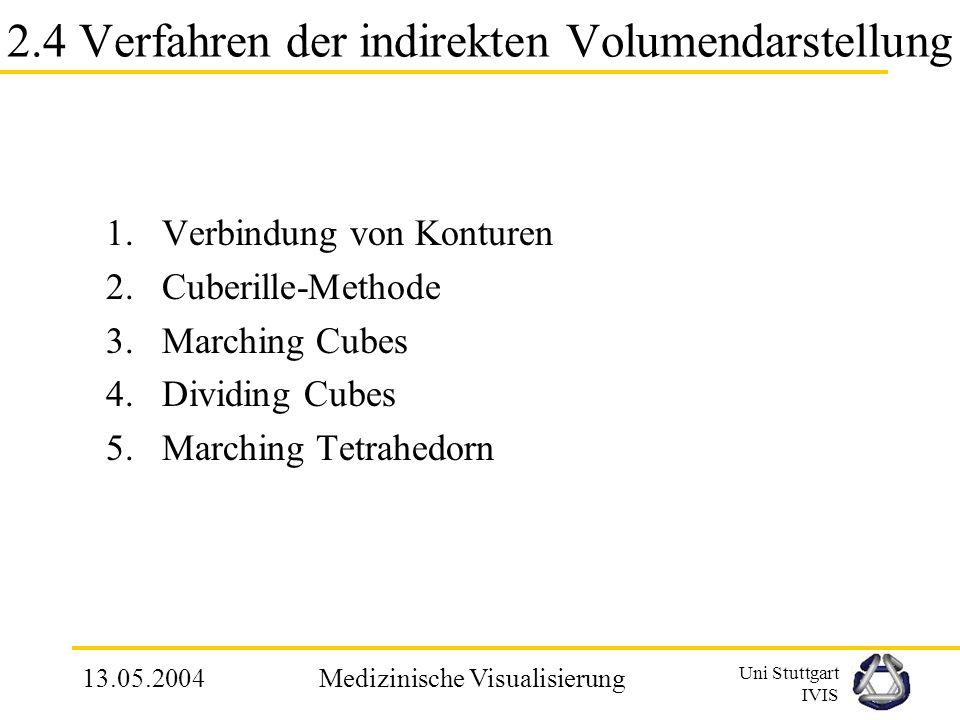 Uni Stuttgart IVIS 13.05.2004Medizinische Visualisierung Eigenschaften der Verfahren zur Isoflächen Erzeugung Folgende Eigenschaften sollten durch die