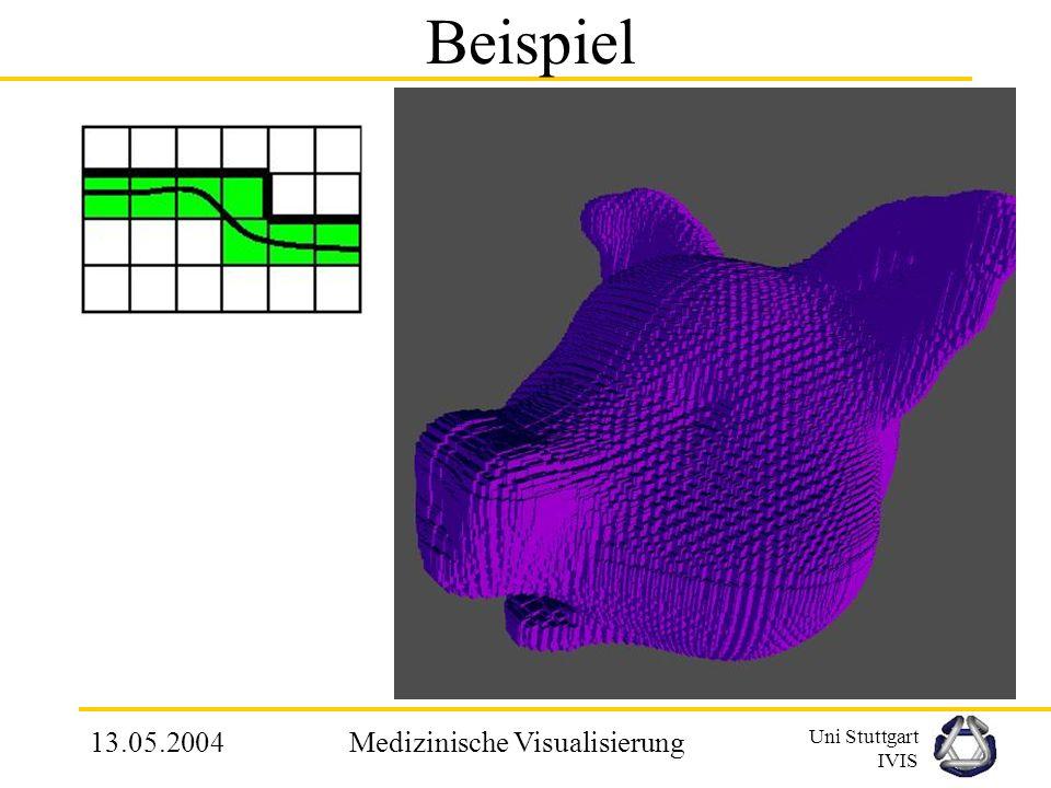 Uni Stuttgart IVIS 13.05.2004Medizinische Visualisierung 2.4.2 Cuberille-Methode Verfahren beruht auf Zerlegung des Raumes in gleich große Würfel (Zel