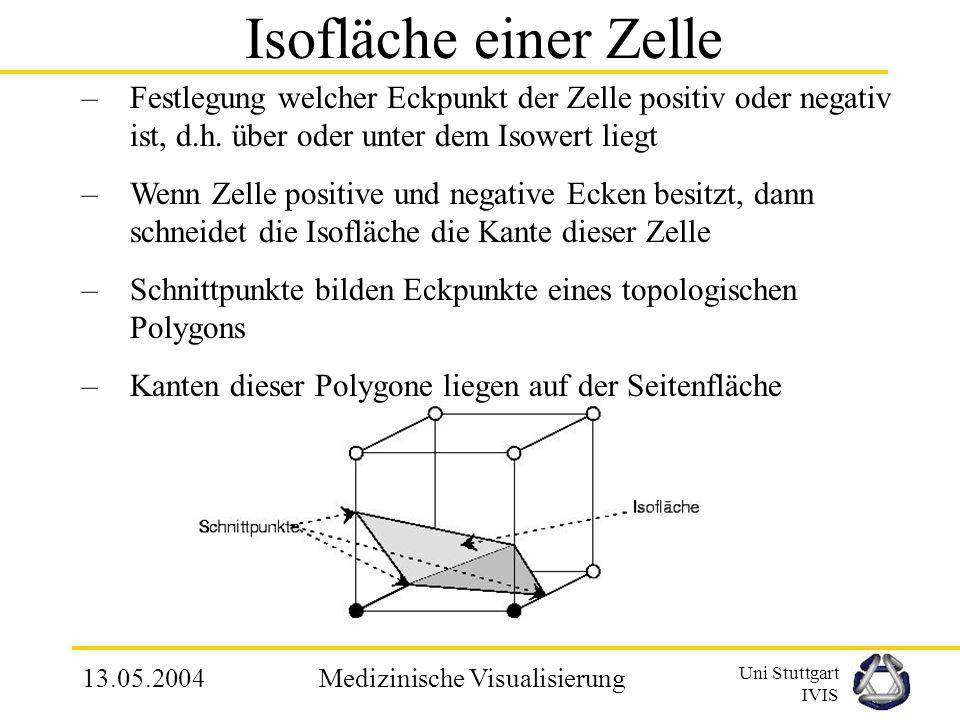 Uni Stuttgart IVIS 13.05.2004Medizinische Visualisierung 2.4.3 Der Marching Cubes Algorithmus Standardverfahren zur Extraktion von Isoflächen von Lore