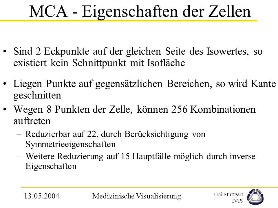 Uni Stuttgart IVIS 13.05.2004Medizinische Visualisierung Isofläche einer Zelle –Festlegung welcher Eckpunkt der Zelle positiv oder negativ ist, d.h. ü