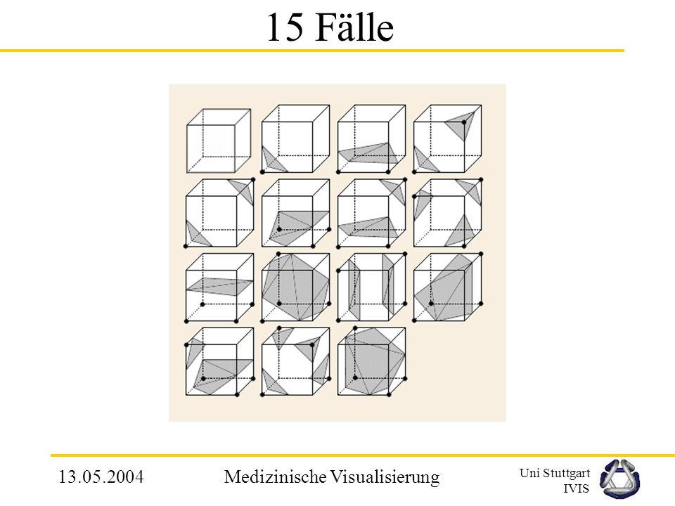 Uni Stuttgart IVIS 13.05.2004Medizinische Visualisierung MCA - Eigenschaften der Zellen Sind 2 Eckpunkte auf der gleichen Seite des Isowertes, so exis