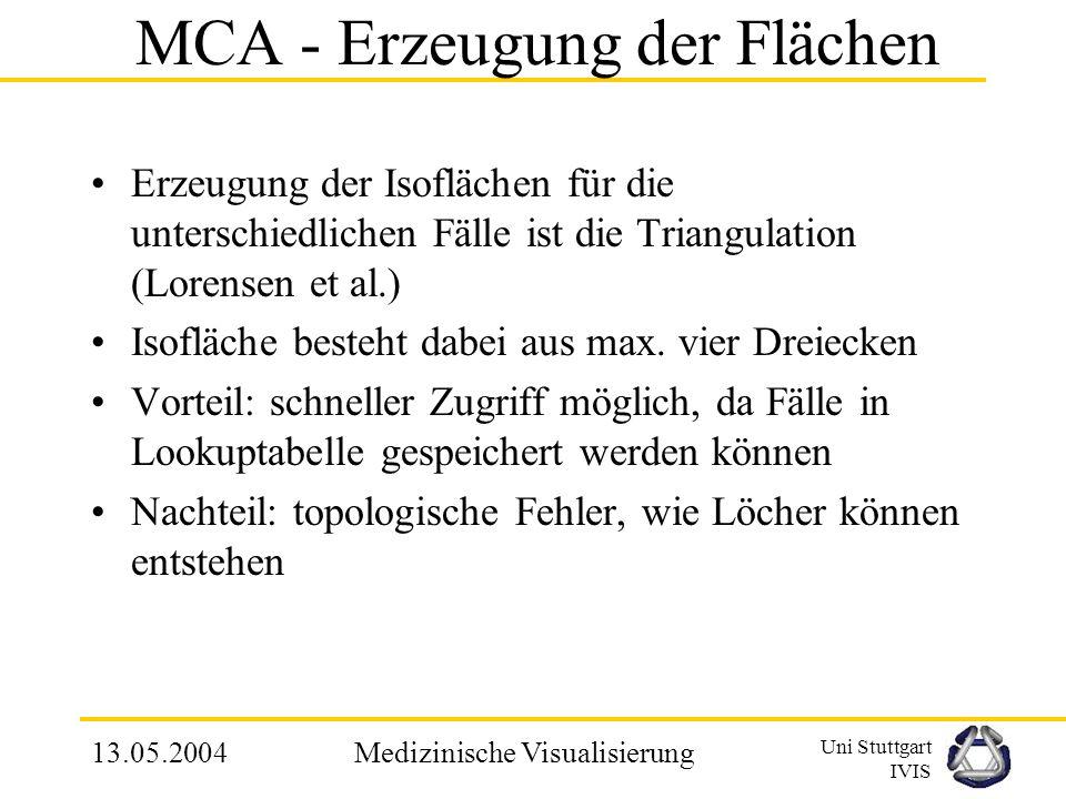 Uni Stuttgart IVIS 13.05.2004Medizinische Visualisierung 15 Fälle
