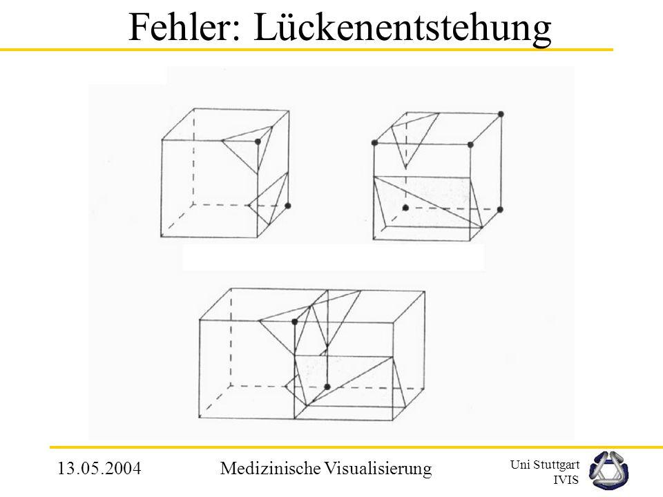 Uni Stuttgart IVIS 13.05.2004Medizinische Visualisierung MCA - Erzeugung der Flächen Erzeugung der Isoflächen für die unterschiedlichen Fälle ist die