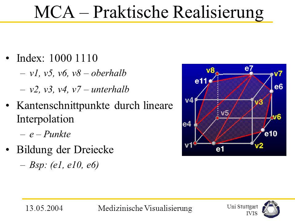 Uni Stuttgart IVIS 13.05.2004Medizinische Visualisierung MCA – Praktische Realisierung Mit Hilfe der 15 Grundkonstellationen erzeugt man eine Lookupta