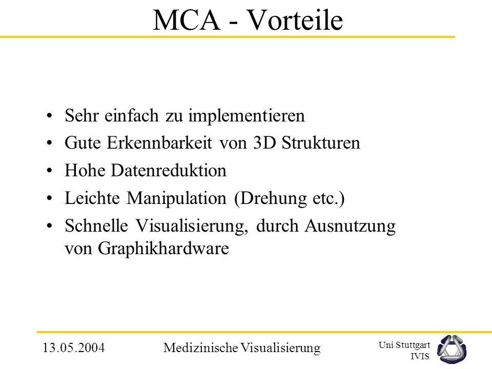 Uni Stuttgart IVIS 13.05.2004Medizinische Visualisierung MCA – Praktische Realisierung Index: 1000 1110 –v1, v5, v6, v8 – oberhalb –v2, v3, v4, v7 – u