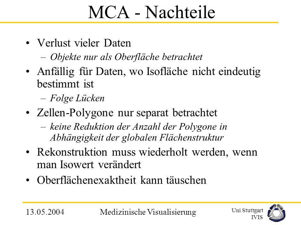 Uni Stuttgart IVIS 13.05.2004Medizinische Visualisierung MCA - Vorteile Sehr einfach zu implementieren Gute Erkennbarkeit von 3D Strukturen Hohe Daten