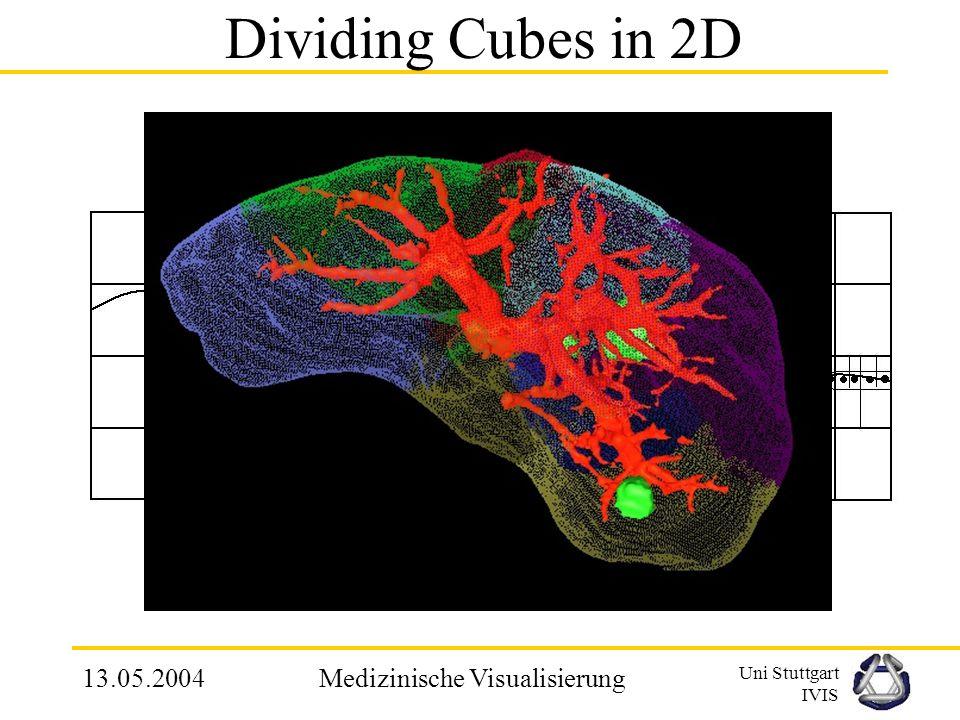 Uni Stuttgart IVIS 13.05.2004Medizinische Visualisierung 2.4.4 Dividing Cubes Keine Darstellung der Fläche mit Dreiecken wie beim Marching Cubes Zelle