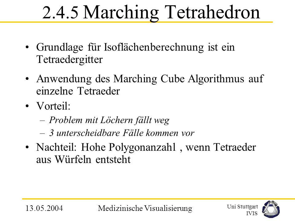 Uni Stuttgart IVIS 13.05.2004Medizinische Visualisierung Dividing Cubes in 2D