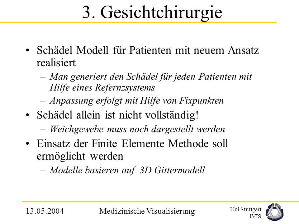 Uni Stuttgart IVIS 13.05.2004Medizinische Visualisierung 3. Gesichtchirurgie Was benötigt man bei der vollständig Computer gestützten Gesichtchirurgie