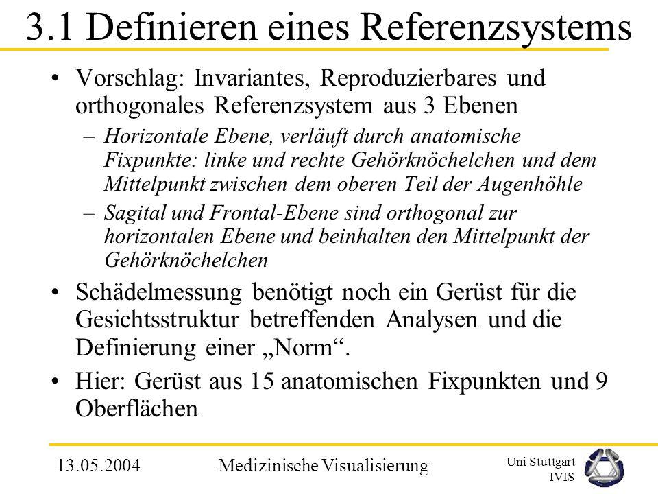 Uni Stuttgart IVIS 13.05.2004Medizinische Visualisierung 3.1 Die 3D Schädelmessung Für eine zuverlässige Schädelmessung wird ein Referenzsystem benöti