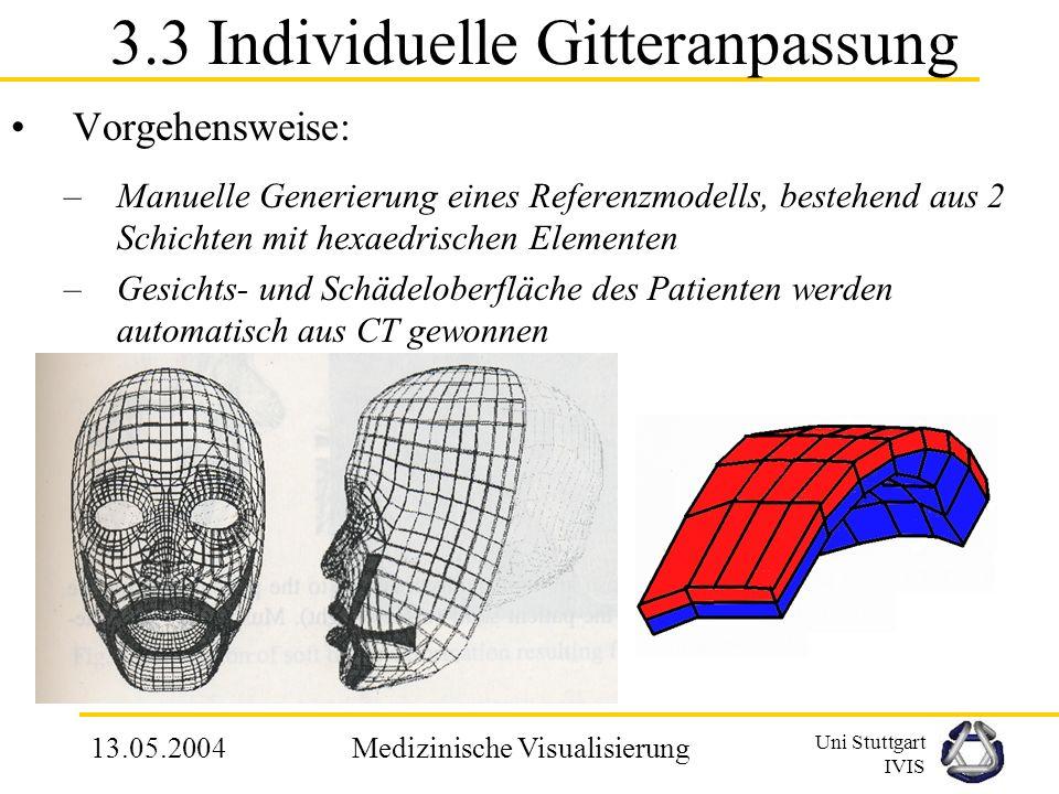 Uni Stuttgart IVIS 13.05.2004Medizinische Visualisierung 3.2 Gewebemodell des Gesichts Historie: Es wurden verschiedene Gesichtsmodelle erstellt um da