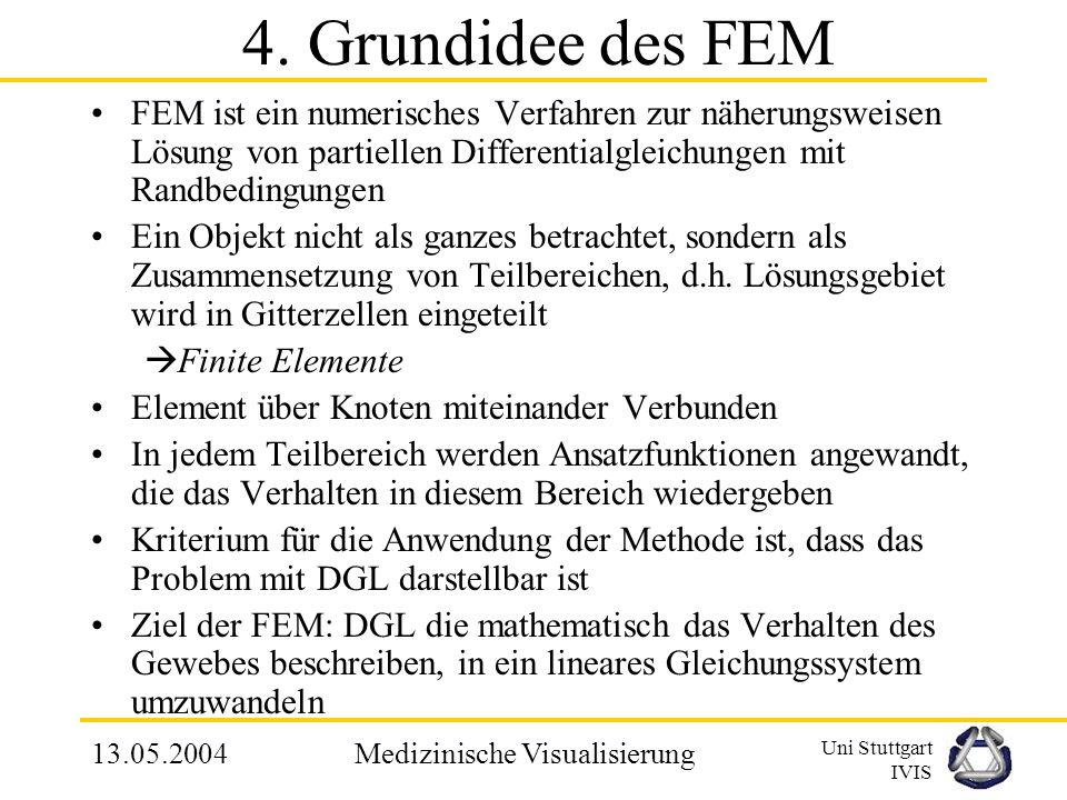 Uni Stuttgart IVIS 13.05.2004Medizinische Visualisierung 4. Finite Elmente Methode Wozu die FE-Methode? Um das mechanische Verhalten des Weichgewebes