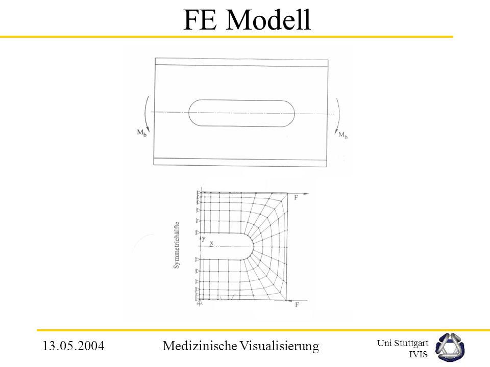 Uni Stuttgart IVIS 13.05.2004Medizinische Visualisierung 4. Grundidee des FEM FEM ist ein numerisches Verfahren zur näherungsweisen Lösung von partiel