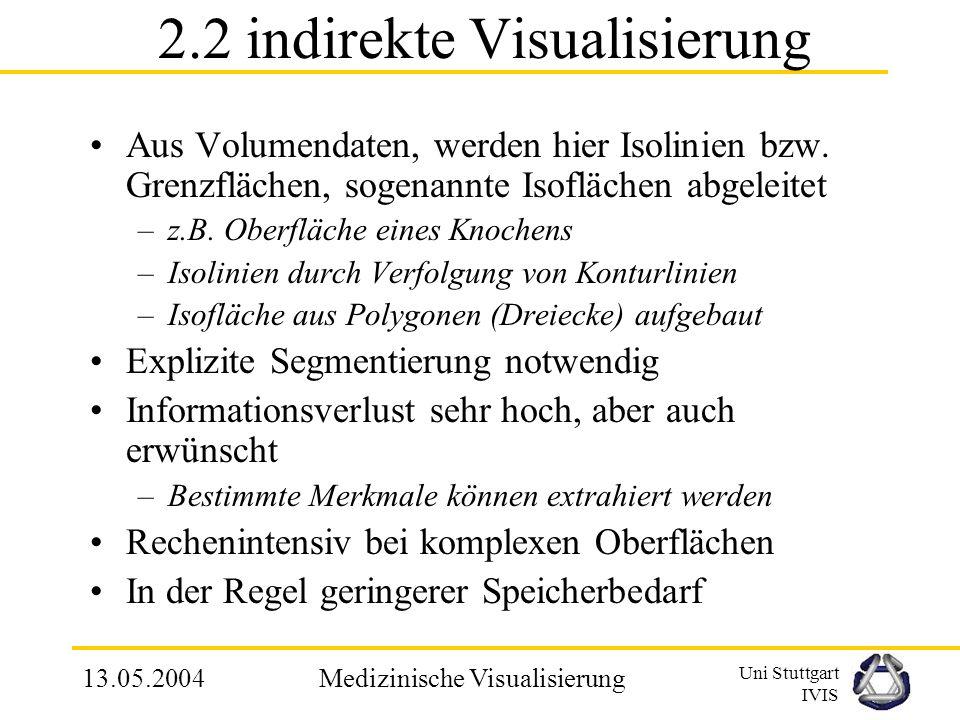 Uni Stuttgart IVIS 13.05.2004Medizinische Visualisierung MCA - Eigenschaften der Zellen Sind 2 Eckpunkte auf der gleichen Seite des Isowertes, so existiert kein Schnittpunkt mit Isofläche Liegen Punkte auf gegensätzlichen Bereichen, so wird Kante geschnitten Wegen 8 Punkten der Zelle, können 256 Kombinationen auftreten –Reduzierbar auf 22, durch Berücksichtigung von Symmetrieeigenschaften –Weitere Reduzierung auf 15 Hauptfälle möglich durch inverse Eigenschaften