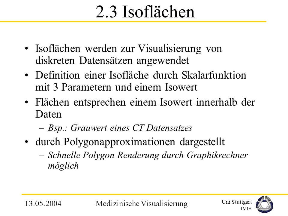 Uni Stuttgart IVIS 13.05.2004Medizinische Visualisierung 2.3 Isoflächen Isoflächen werden zur Visualisierung von diskreten Datensätzen angewendet Definition einer Isofläche durch Skalarfunktion mit 3 Parametern und einem Isowert Flächen entsprechen einem Isowert innerhalb der Daten –Bsp.: Grauwert eines CT Datensatzes durch Polygonapproximationen dargestellt –Schnelle Polygon Renderung durch Graphikrechner möglich