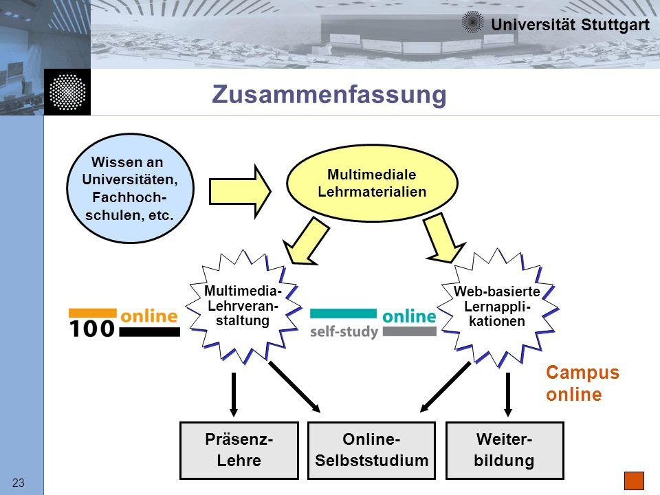Universität Stuttgart 23 Zusammenfassung Präsenz- Lehre Multimedia- Lehrveran- staltung Wissen an Universitäten, Fachhoch- schulen, etc. Multimediale