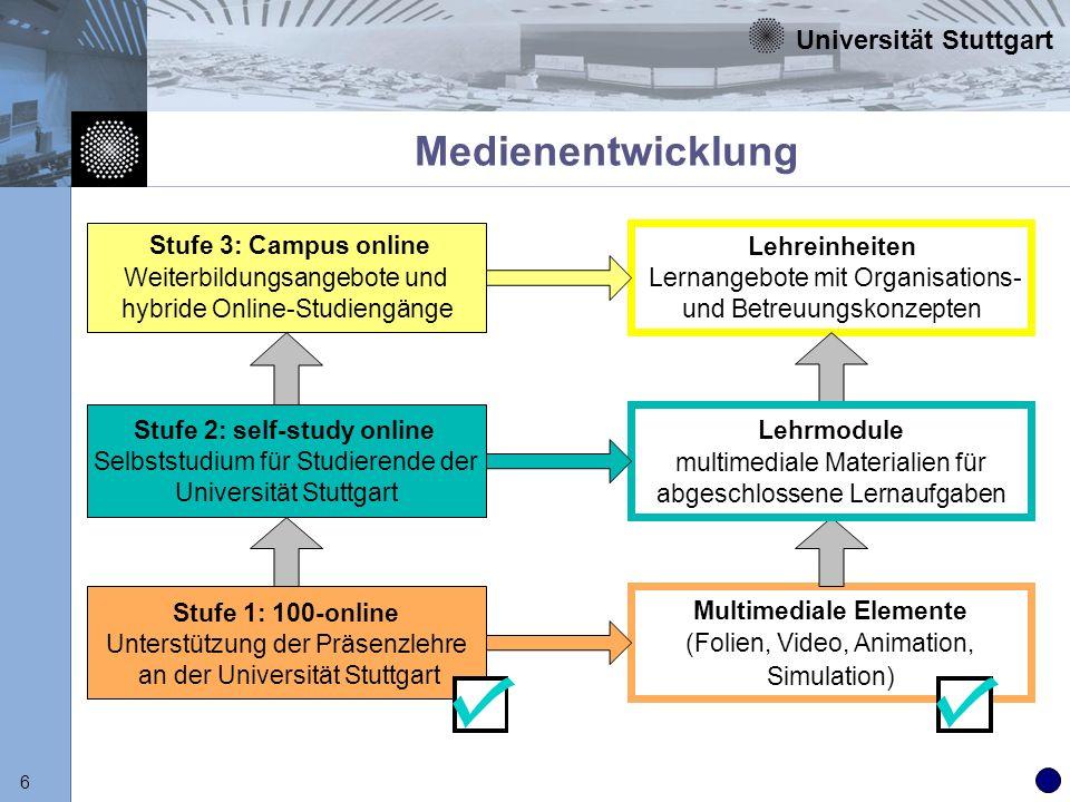 Universität Stuttgart 7 Resumé Programm 100-online Statistik zum Programmende ca.
