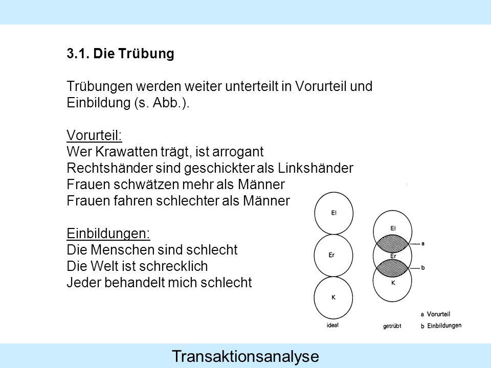 Transaktionsanalyse 3.1. Die Trübung Trübungen werden weiter unterteilt in Vorurteil und Einbildung (s. Abb.). Vorurteil: Wer Krawatten trägt, ist arr