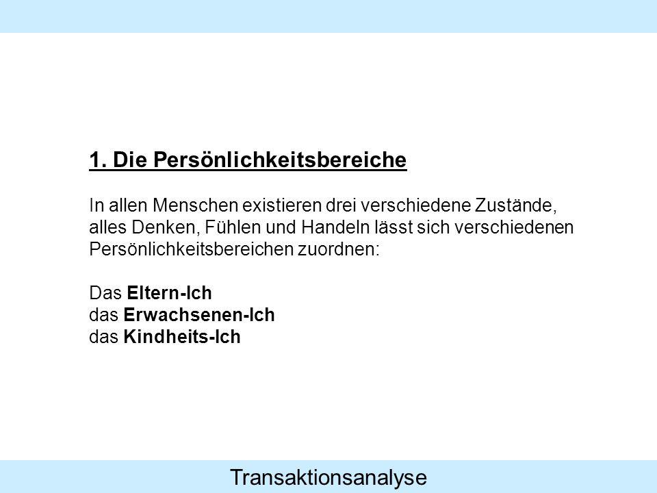 Transaktionsanalyse 1.1.